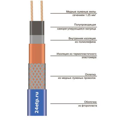 Саморегулирующаяся нагревательная лента Heatline 25HLR2-CP