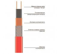 Саморегулирующаяся нагревательная лента Heatline 60HLP2-CT