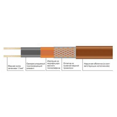 Саморегулирующийся кабель Heatline 15HLLe2-CF