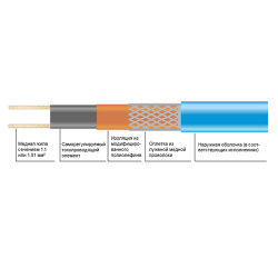 Саморегулирующаяся нагревательная лента Heatline 60HLP2-CF