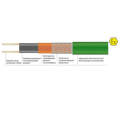 Саморегулирующаяся нагревательная лента Heatline 17HLP2-CF