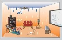 Теплый пол как система отопления